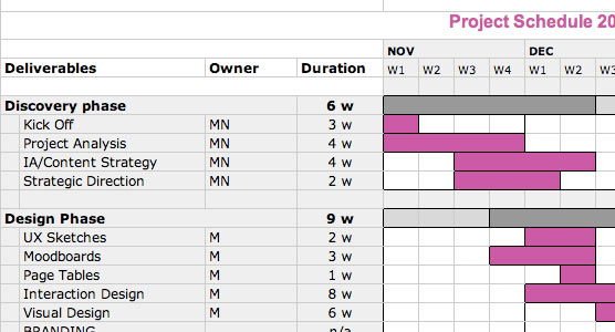 Use Google Docs spreadsheets to create a workback schedule for your - create a schedule