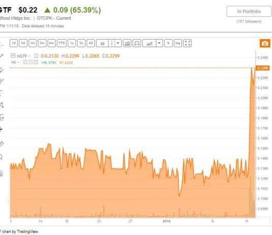 Marijuana Investor Wire Marijuana Stock Review Page 8
