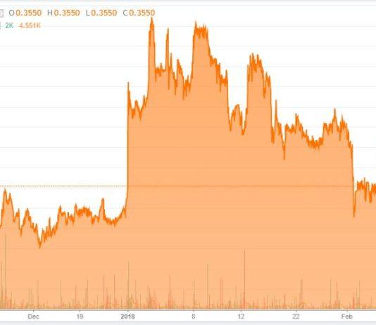 Marijuana Investor Wire Marijuana Stock Review Page 10