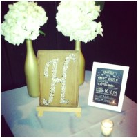 Considering Couples Wedding Shower Ideas for Perfect Theme ...