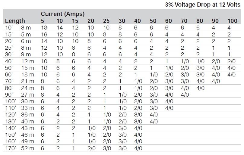 12v Wiring Chart - WIRE Center \u2022