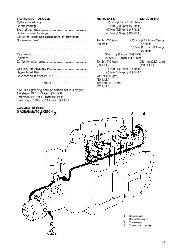 volvo penta md11c wiring diagram datanta us OMC Wiring Diagrams