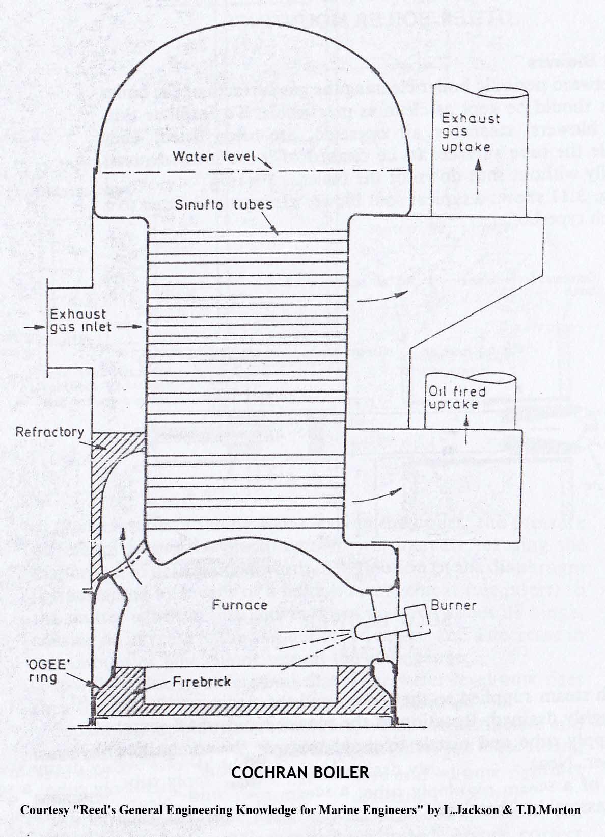 outdoor wood boiler wiring diagram