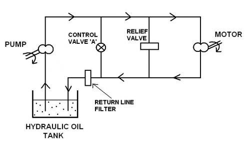 simple hydraulic schematics