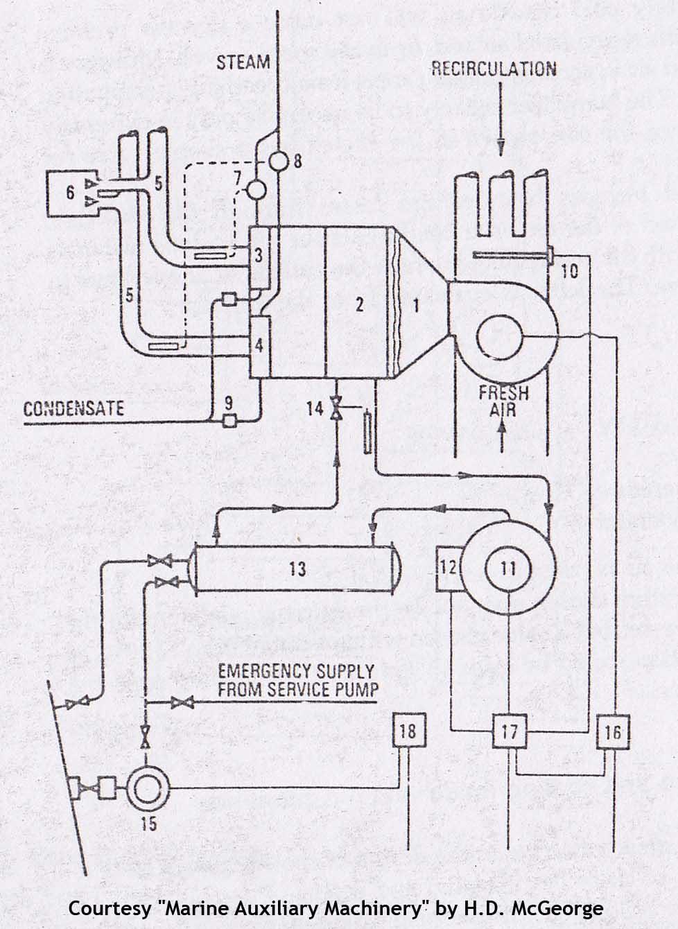 water motor diagram