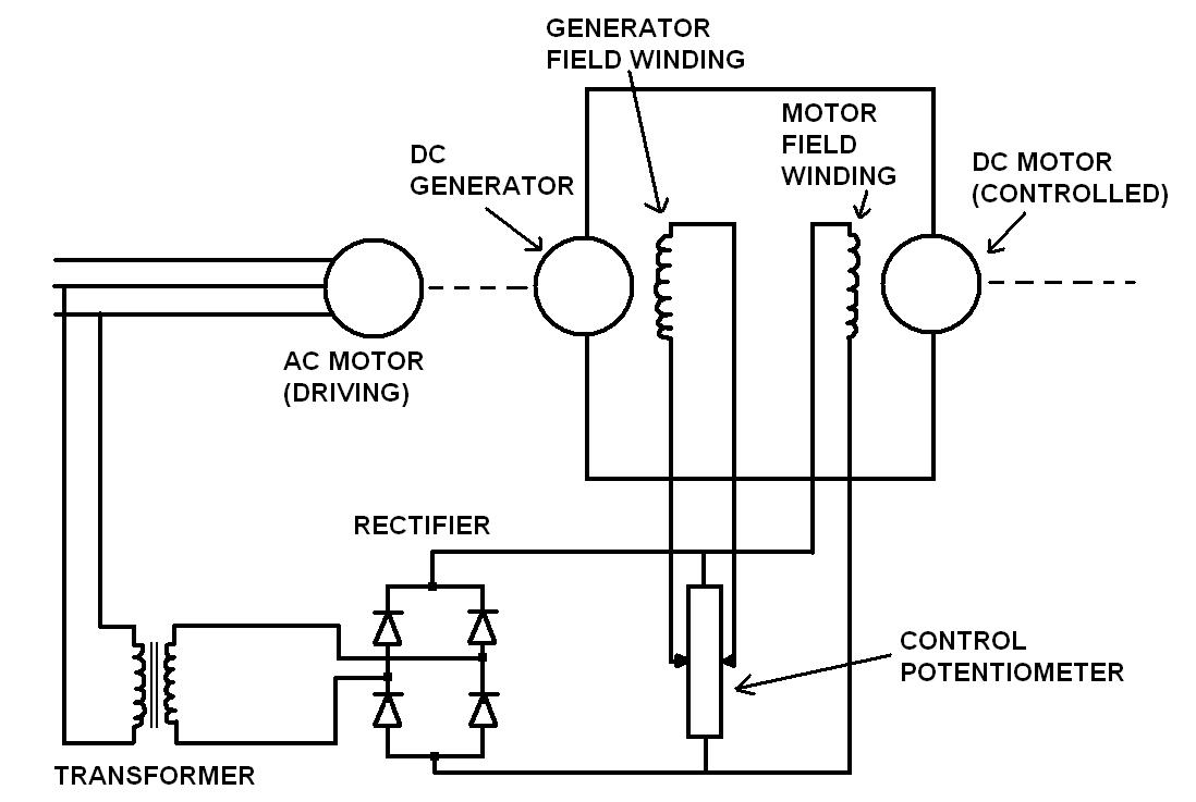 Water Cooler Wiring Diagrams Ward Leonard Speed Control System For A Dc Motor