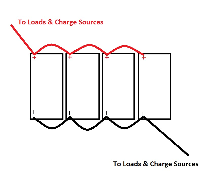 Installing a Marine Battery Charger \u2013 Marine How To
