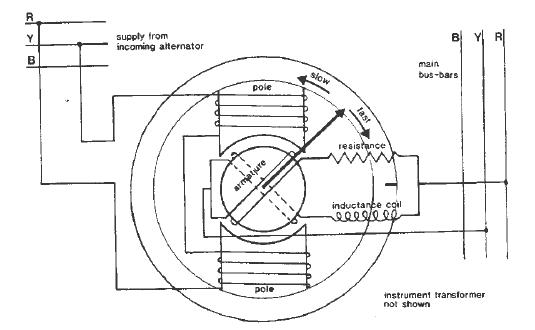 wiring diagram with synchroscope