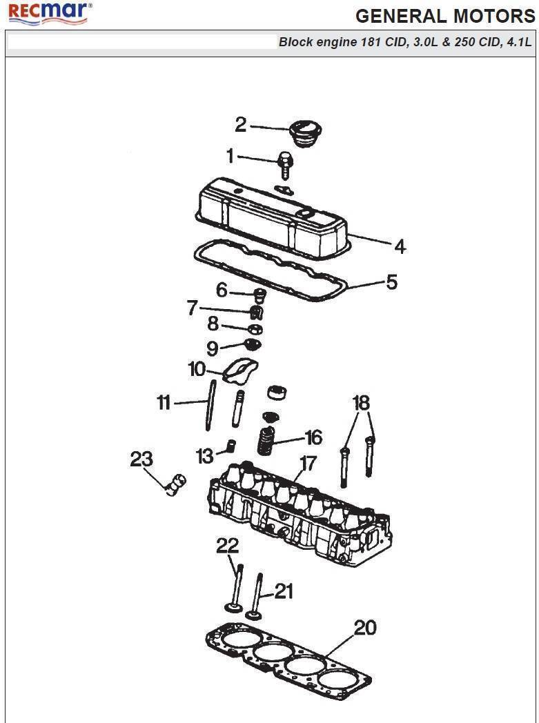 diagram also ford 351 windsor ignition wiring diagram further ford