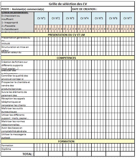 grille de selection des cv