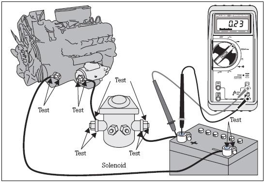 marine engines boat wiring help