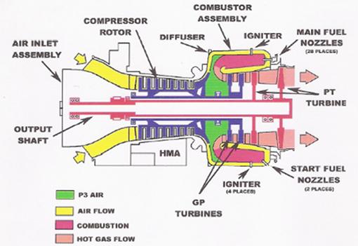 ABOUT Marine Turbine Technologies - The Leader in Turbine Technology