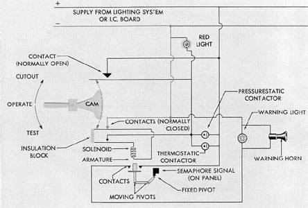 Submarine Electrical Systems - Chapter 13