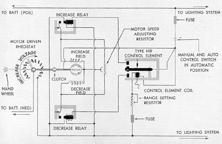 Submarine Electrical Systems - Chapter 6