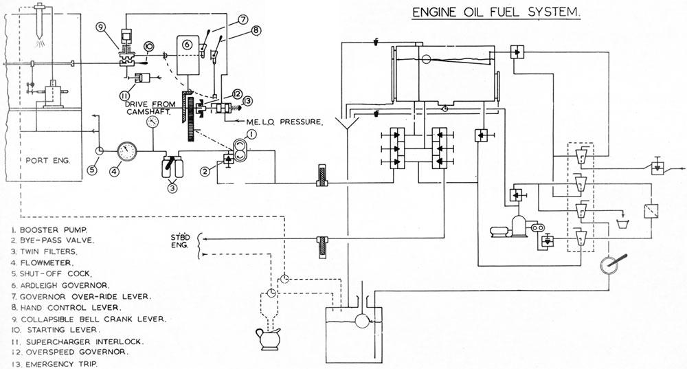 4 6 Engine Oil System Diagram manual guide wiring diagram