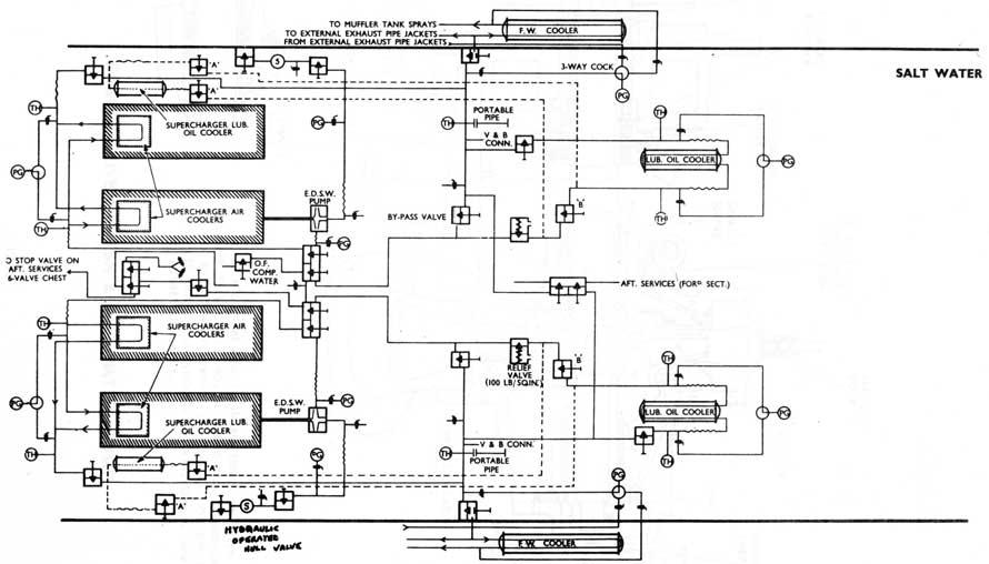 Salt Water Engine Diagram Wiring Diagram