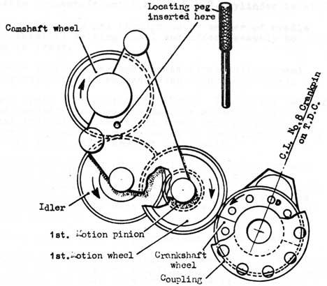 gear train diagram