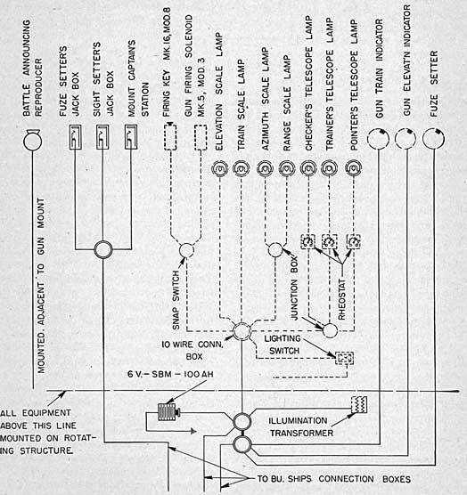 box mod wiring diagram single battery