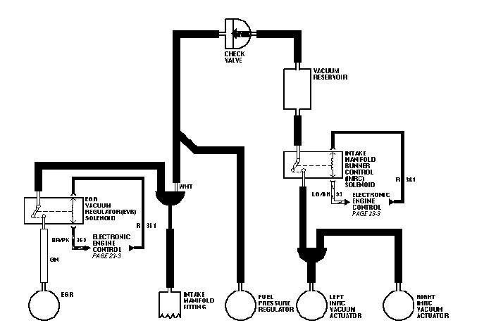 1994 lincoln mark 8 fuse box diagram