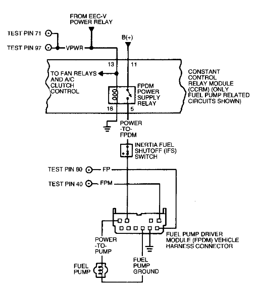 lincoln mark viii wiring schematic