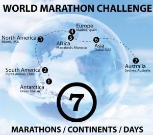 world-marathon-challenge