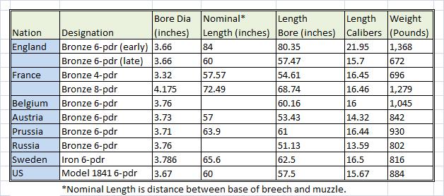 New Gun Caliber Size Chart incrediblezinfo