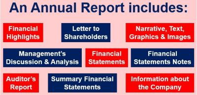 Annual report - definition and meaning - Market Business News
