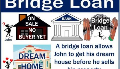 Bridge loan - definition and meaning - Market Business News