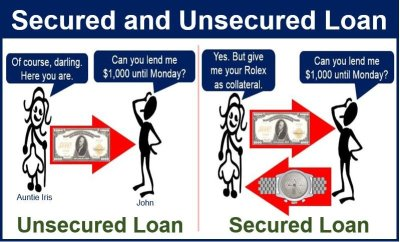 What is a secured loan? Definition and Meaning - Market Business News