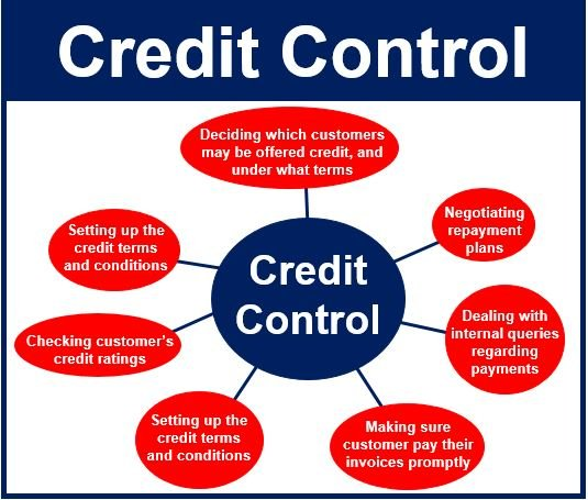 creditcontrol on FeedYeti