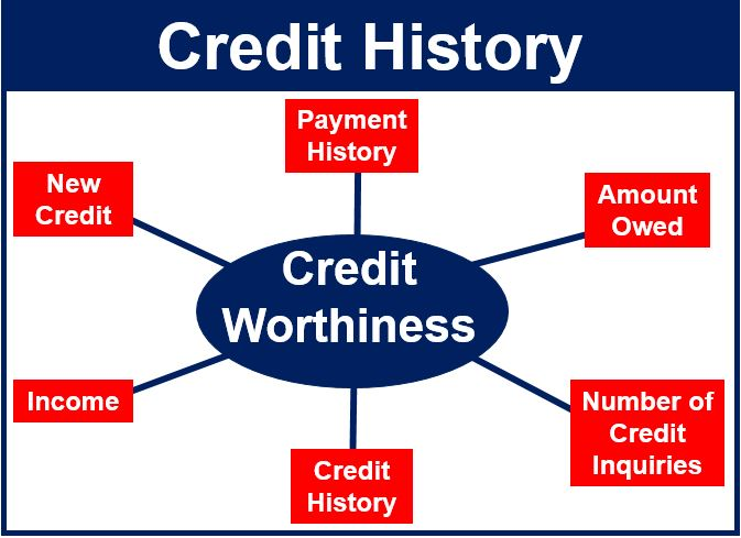 The methods of credit control Essay Help sihomeworkwfluteleteria