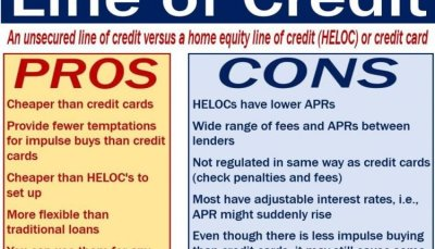 Line of credit – definition and meaning - Market Business News