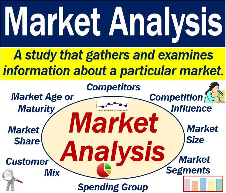 Market analysis \u2013 definition and example - Market Business News - market analysis example