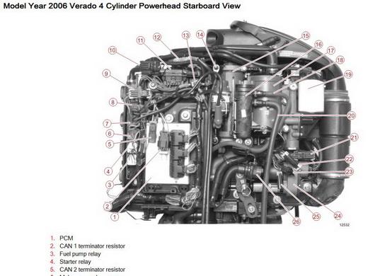 Mercury Verado 4-Stroke 135 150 175 Outboard Factory Shop Service