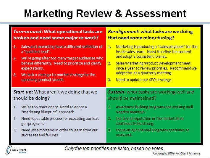 marketing-audit-template Marketing Pinterest Marketing audit - needs assessment example