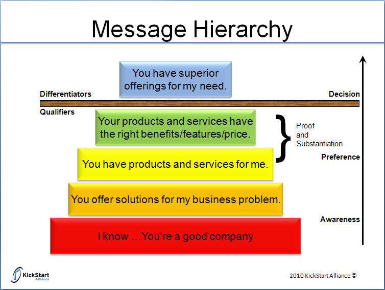 Dana Band Consulting - Business Model Canvas (Practice Squad - marketing consultant job description