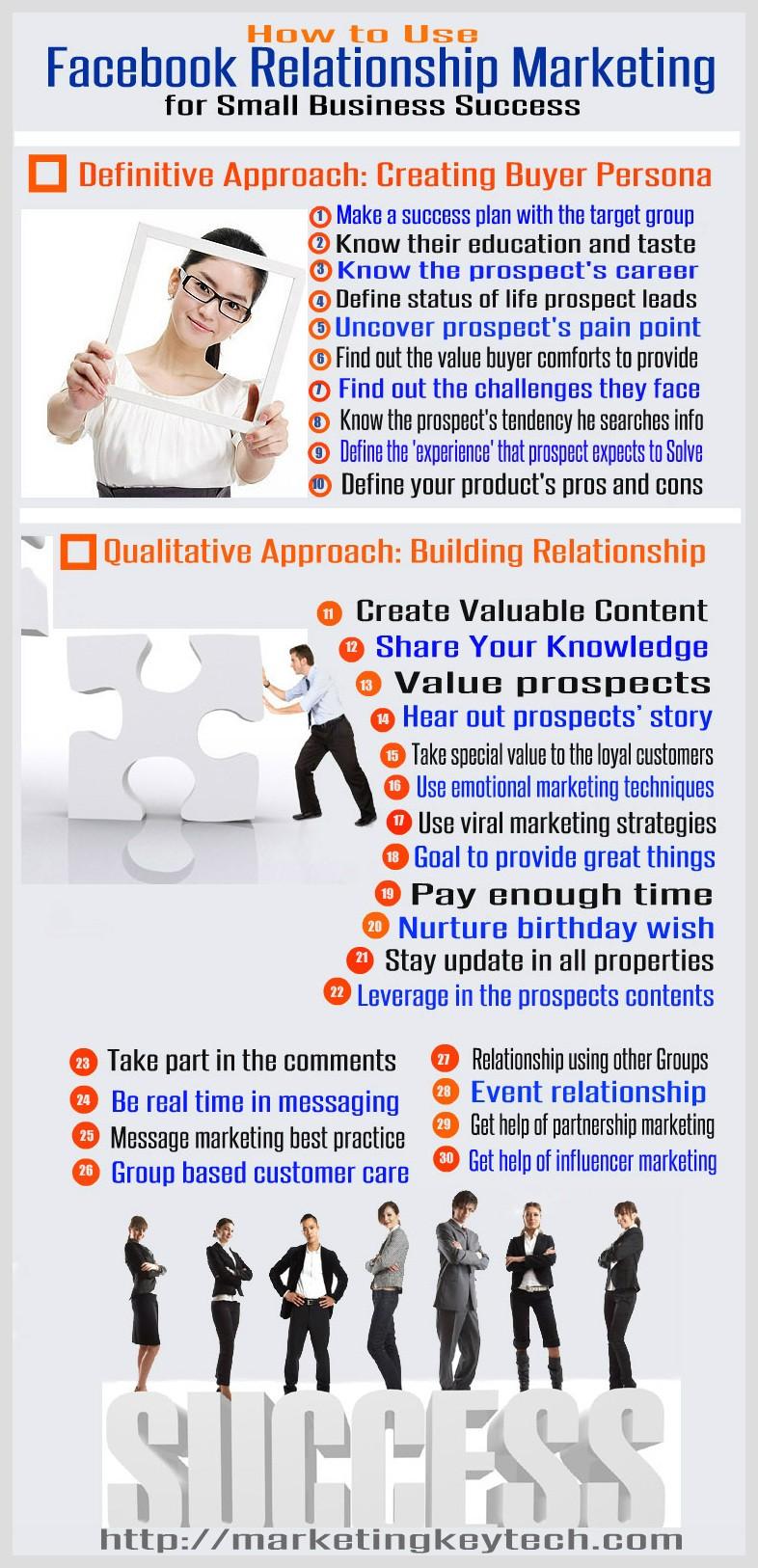 relationship marketing videos facebook