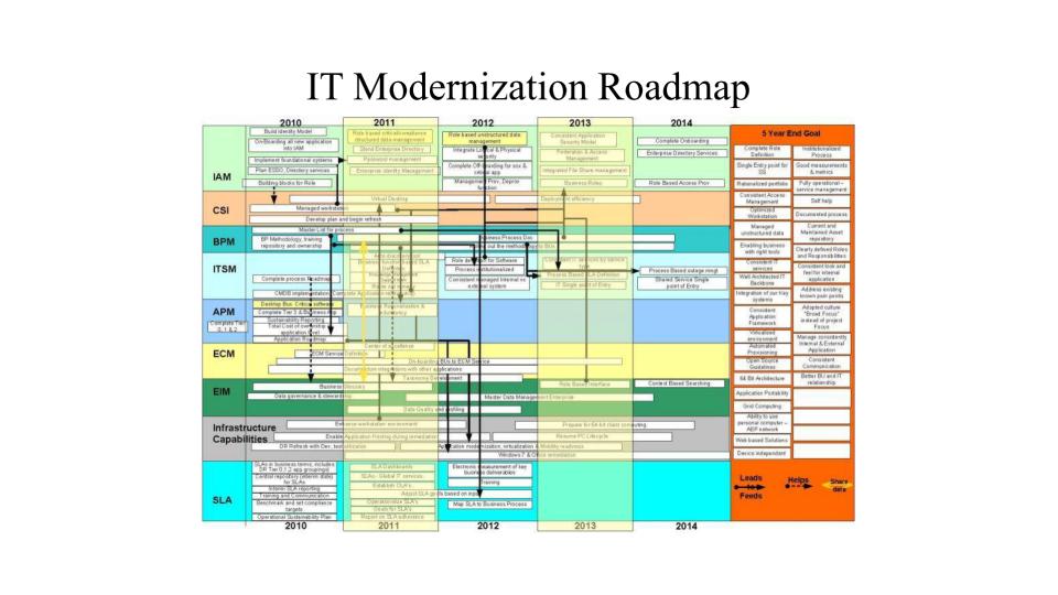 The World\u0027s Worst -- Or Best -- Powerpoint Slide?