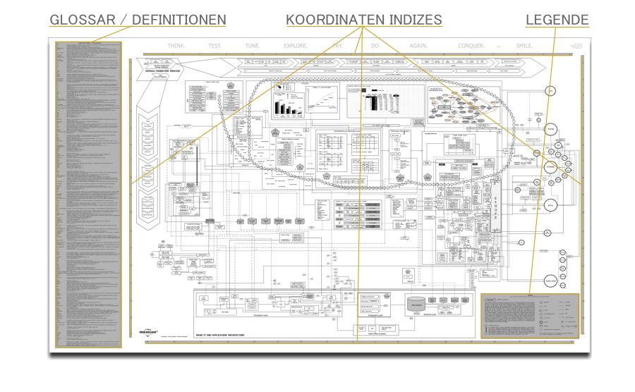 MARKETIZR-1-96-karte-map-Glossar-Legende-sch