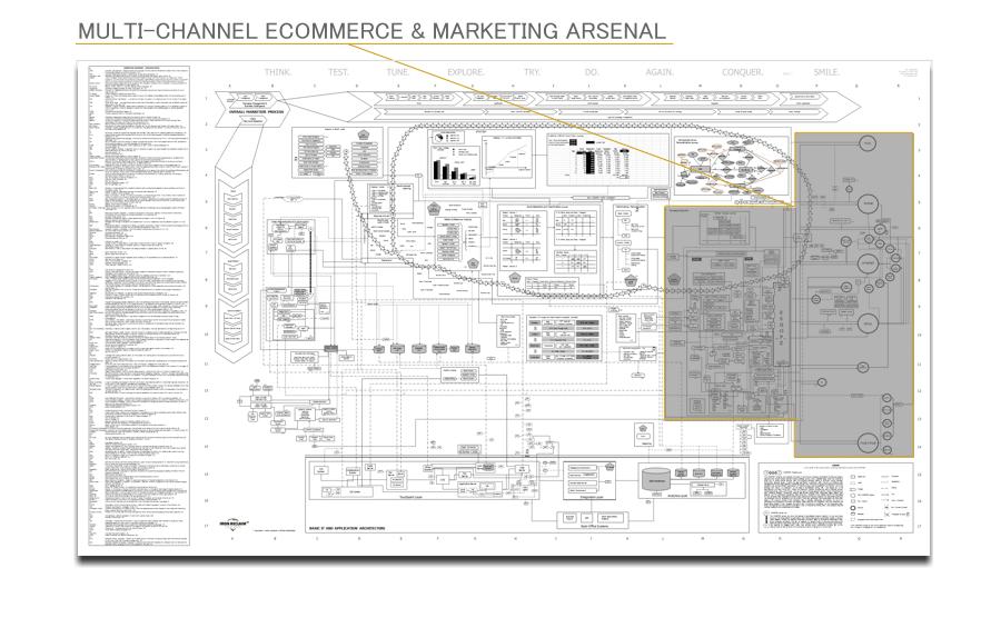 MARKETIZR-1-96-karte-map-eCommerce-Marketing-Arsenal-sch