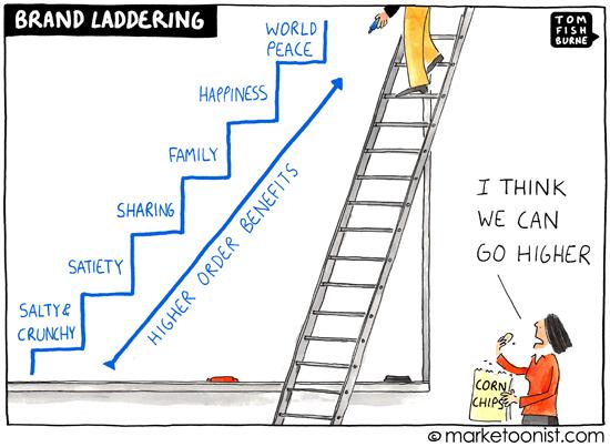 Quotbrand Ladderingquot Cartoon Marketoonist Tom Fishburne