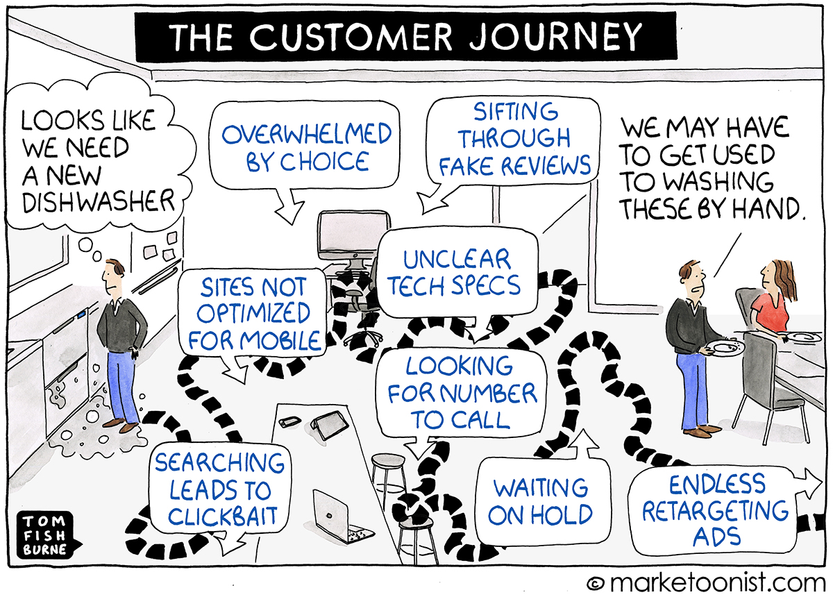 The Online Joke Shop Mapping The Customer Journey Cartoon Marketoonist Tom