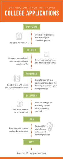 College Application Timeline Infographic - Templates by Canva
