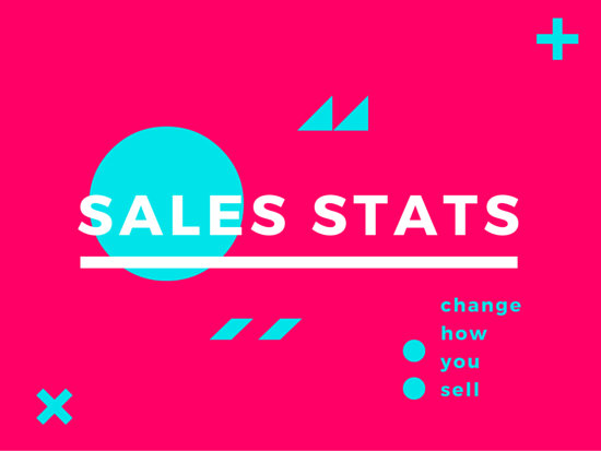 Modern Sales Presentation - Templates by Canva - sales presentation