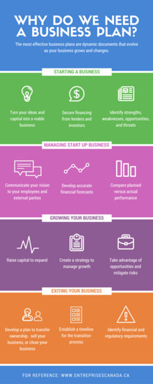 Colorful Business Infographic - Templates by Canva