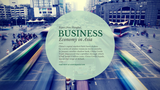 Customize 506+ Business Presentation templates online - Canva