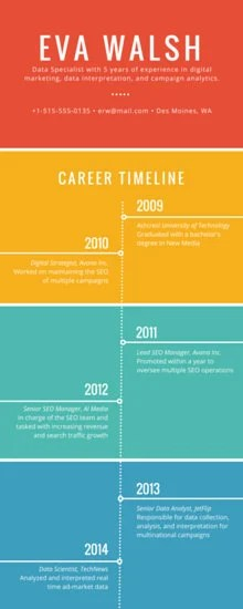 Colorful Career Timeline Infographic - Templates by Canva - career timeline template