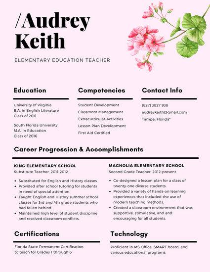 accomplishments on a resume