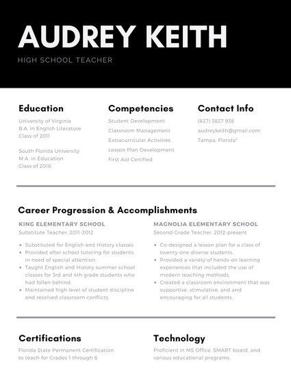 Customize 377+ High School Resume templates online - Canva
