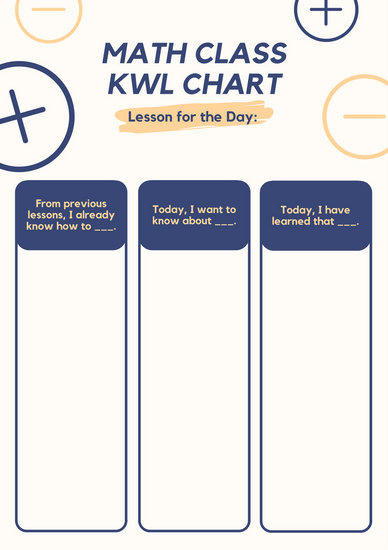 Cream Math Icons KWL Chart Worksheet - Templates by Canva
